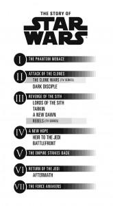 Kanon-Timeline aus der Taschenbuchausgabe von A New Dawn