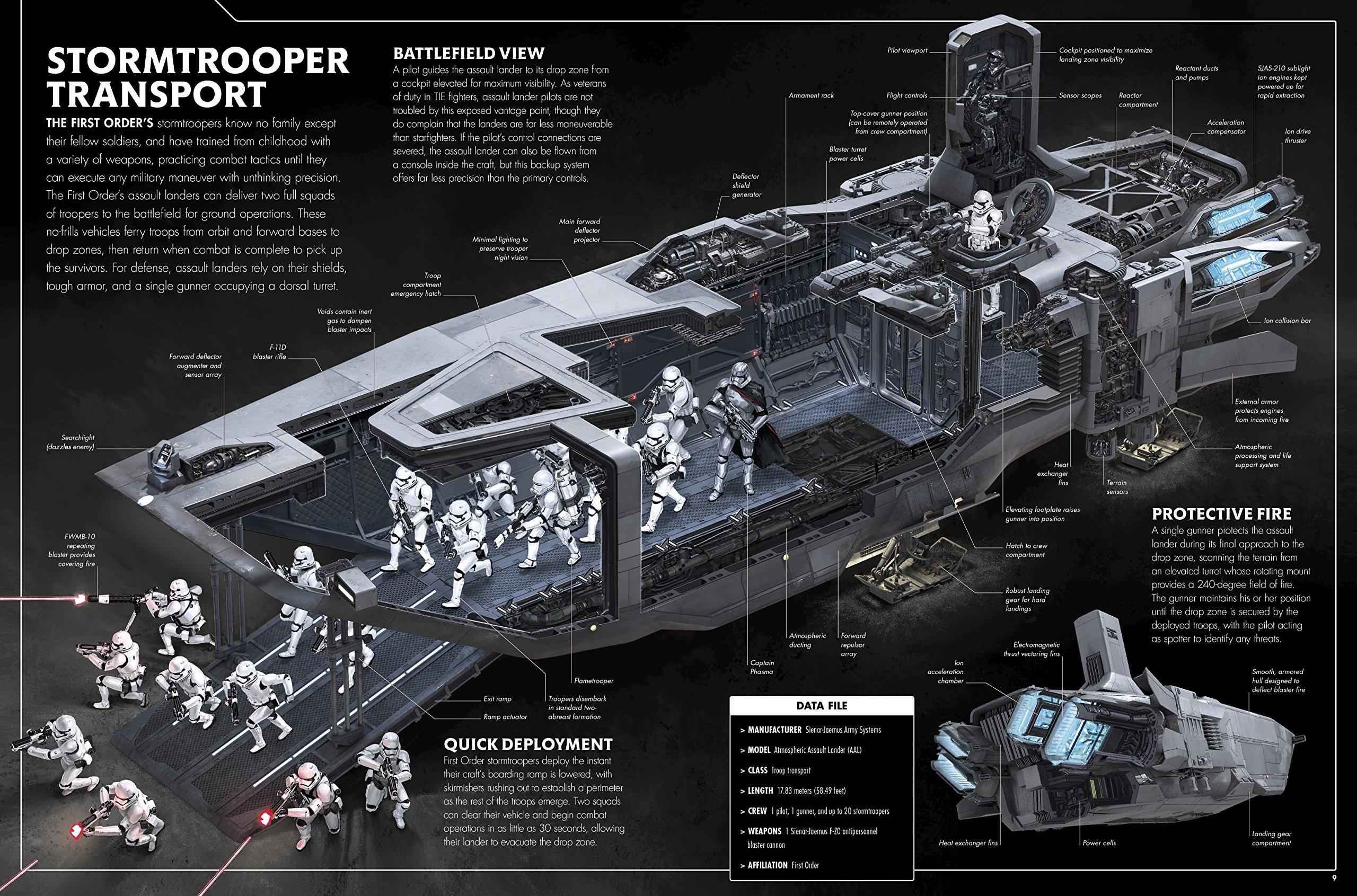 Rezension Star Wars Das Erwachen Der Macht Raumschiffe