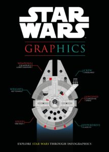 Star Wars Graphics (05.05.2016)