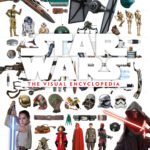 Star Wars Visual Encyclopedia (04.04.2017)