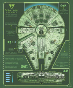 Aftermath: Life Debt - Poster: Millennium Falcon