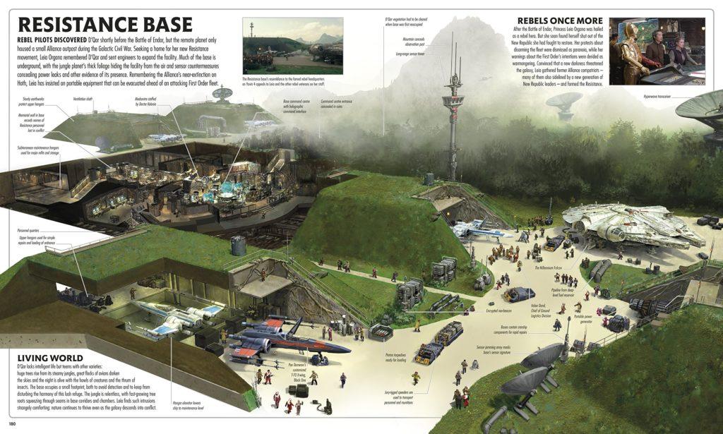 Complete Locations - Resistance Base - Vorschauseite