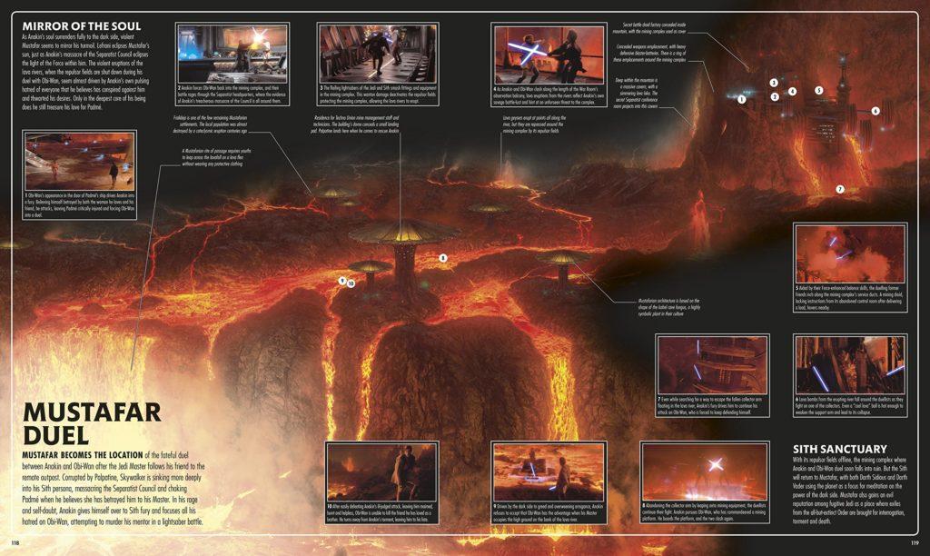 Complete Locations - Mustafar Duel