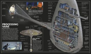 Complete Locations - Cloud City