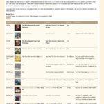 Kanon-Timeline 2.0