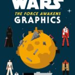 Star Wars: The Force Awakens: Graphics (04.05.2017)