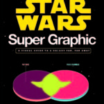Star Wars Super Graphic: A Visual Guide a Galaxy Far, Far Away (25.07.2017)