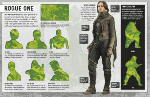 Star Wars: Rogue One: Das große Stickerbuch (20.12.2016)