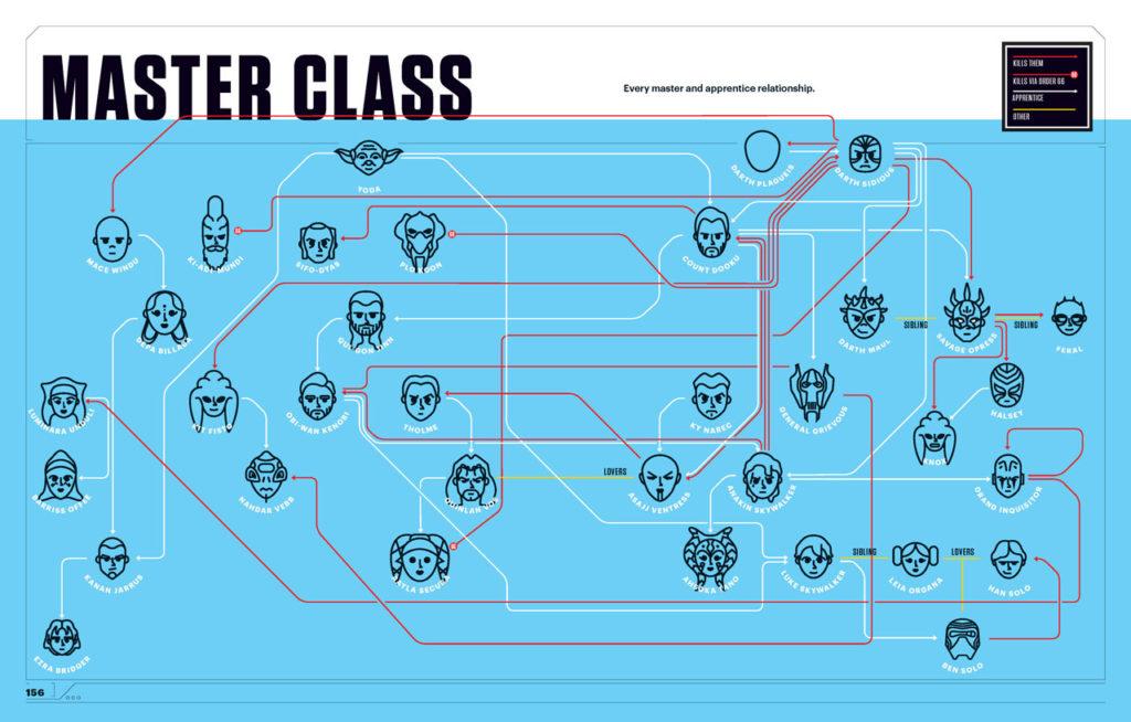 Star Wars Super Graphic Vorschauseite 5