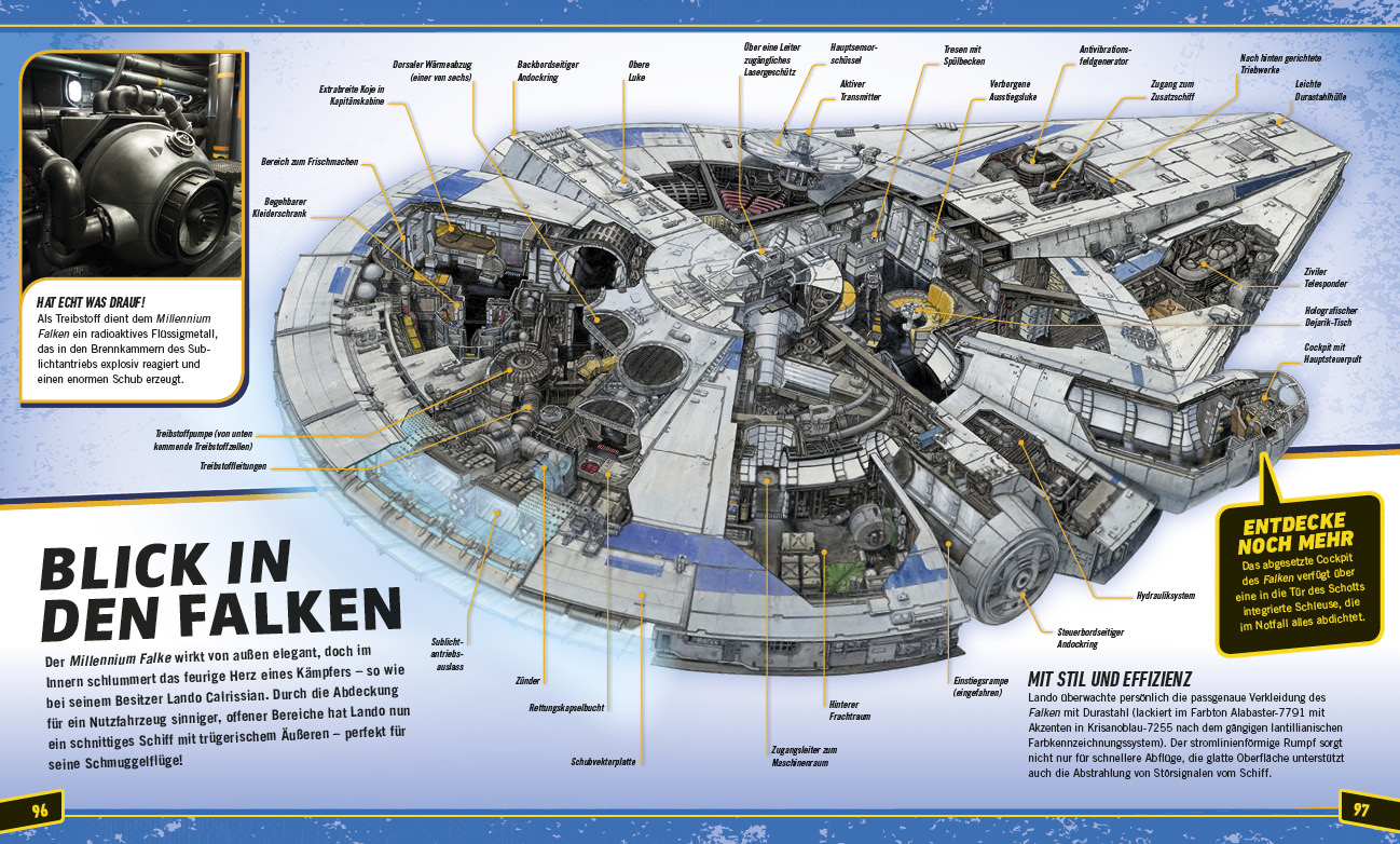 Solo: A Star Wars Story: Das offizielle Buch zum Film - Vorschauseite 5 © Dorling Kindersley Verlag