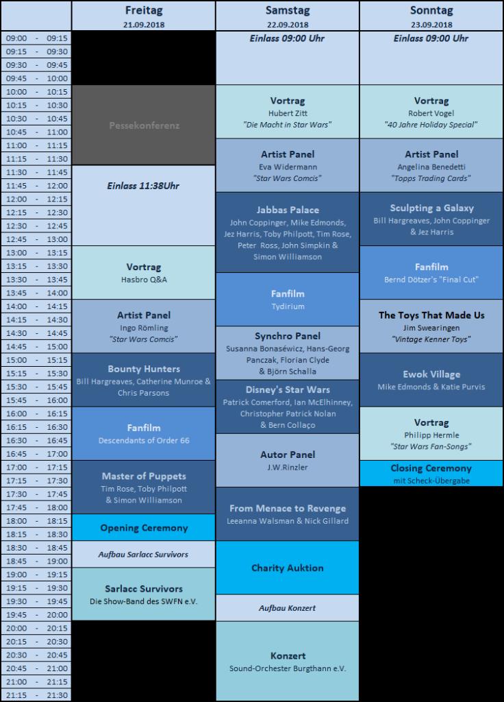 NFC5 - Bühnenprogramm