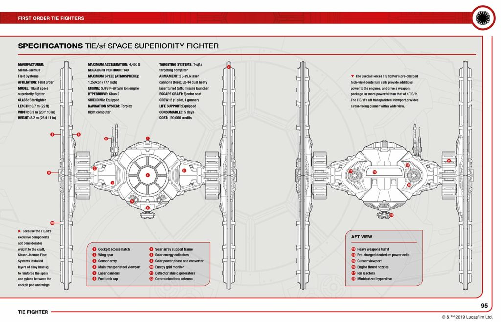 TIE Fighter Owners' Workshop Manual (Seiten 94-95)