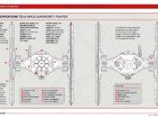 TIE Fighter Owners' Workshop Manual (Seiten 94-95)