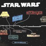 Star Wars-Timeline von der D23