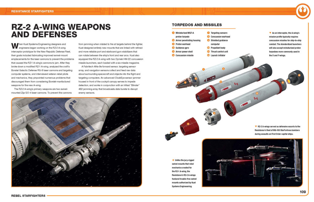 Rebel Starfighters: Owners' Workshop Manual – Alliance and Resistance Models - Seiten 108-109
