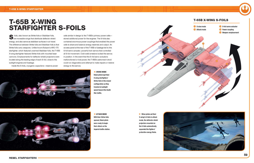 Rebel Starfighters: Owners' Workshop Manual – Alliance and Resistance Models - Seiten 58-59